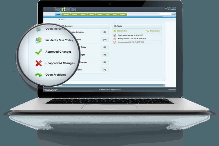 Incident Management Software - Incident Management Process